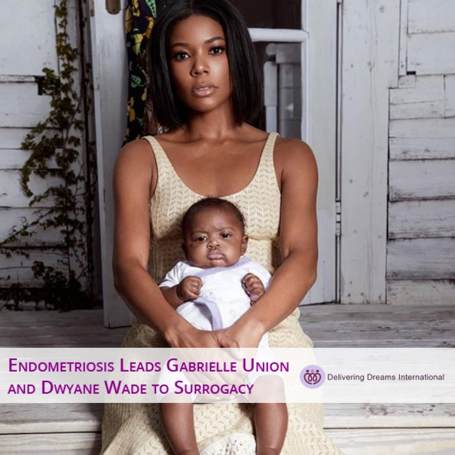 Endometriosis Leads Gabrielle Union and Dwyane Wade to