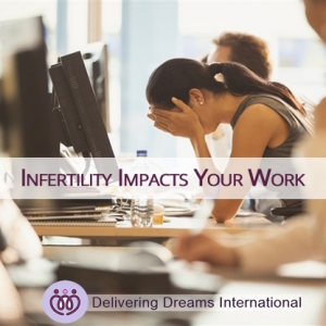 How Infertility Struggles Impact Work Performance