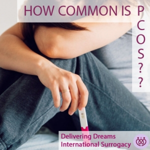 How Common is PCOS?