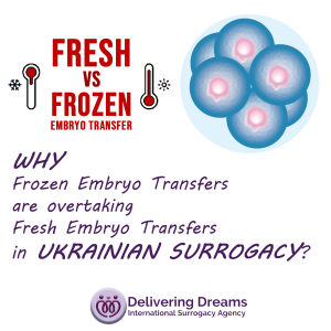 Why Frozen Embryo Transfers are overtaking Fresh Embryo Transfers in Ukrainian Surrogacy?