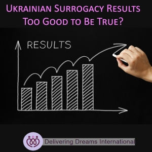 Ukrainian Surrogacy: Don't Believe Unbelievable Results – Question Them